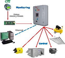 basic-configuration